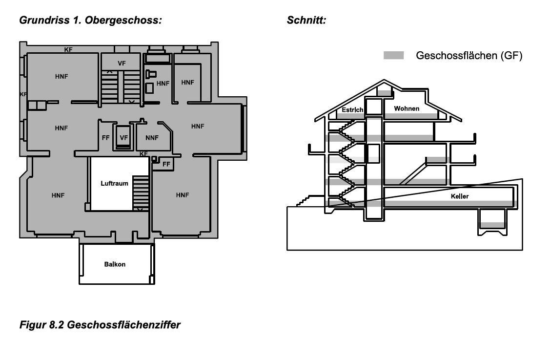 ivhb geschossfl chenziffer. Black Bedroom Furniture Sets. Home Design Ideas